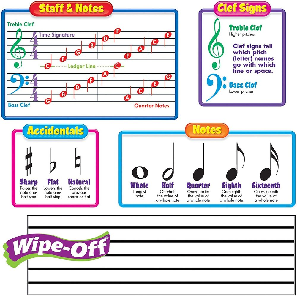 Music Symbols for 2nd & 3rd